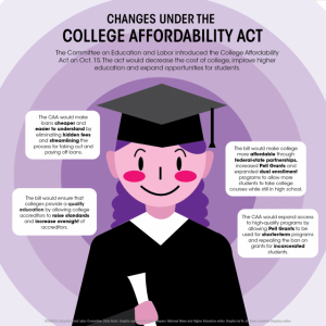 H. R. 4674, College Affordability Act.