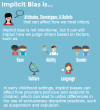 H. R. 4776, Combating Implicit Bias in Education Act.
