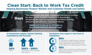 H.R. 7079 – Clean Start: Back to Work Tax Credit Act